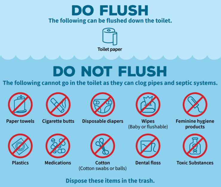 Septic do's and don'ts by Zuidema Septic Service